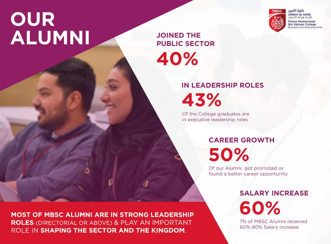 mbsc-impact-our-alumni